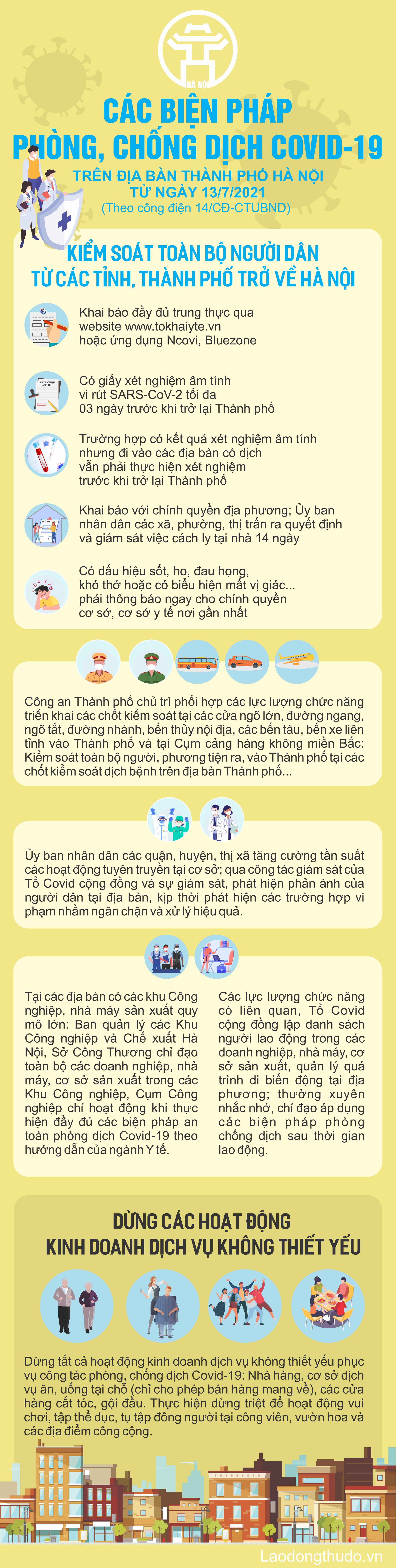 Infographic: Các biện pháp phòng, chống dịch trên địa bàn Hà Nội từ ngày 13/7