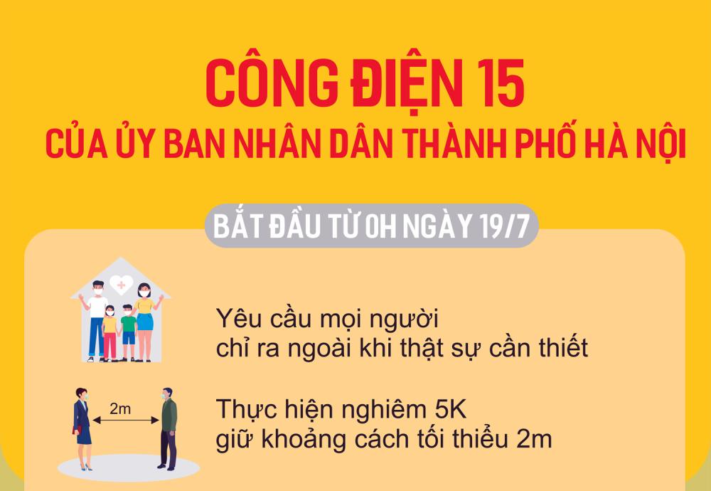 Infographic: Những nội dung chính trong Công điện 15 của Chủ tịch Ủy ban nhân dân thành phố Hà Nội