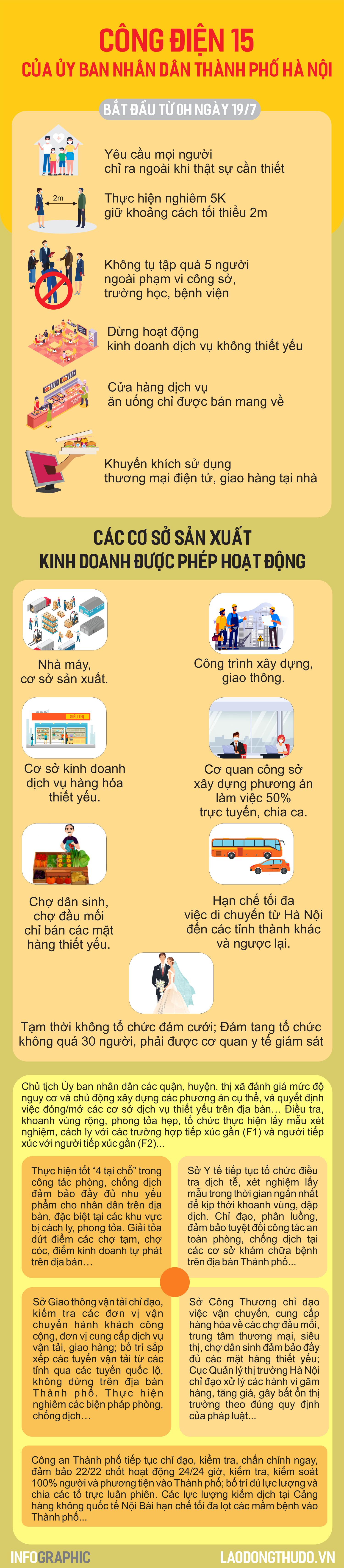 Infographic: Công điện 15 của Ủy ban nhân dân thành phố Hà Nội