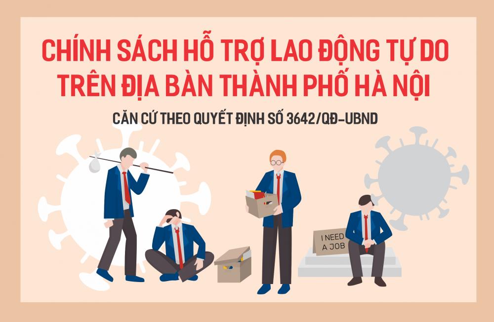 Infographic: Thủ tục để lao động tự do tại Hà Nội nhận tiền hỗ trợ