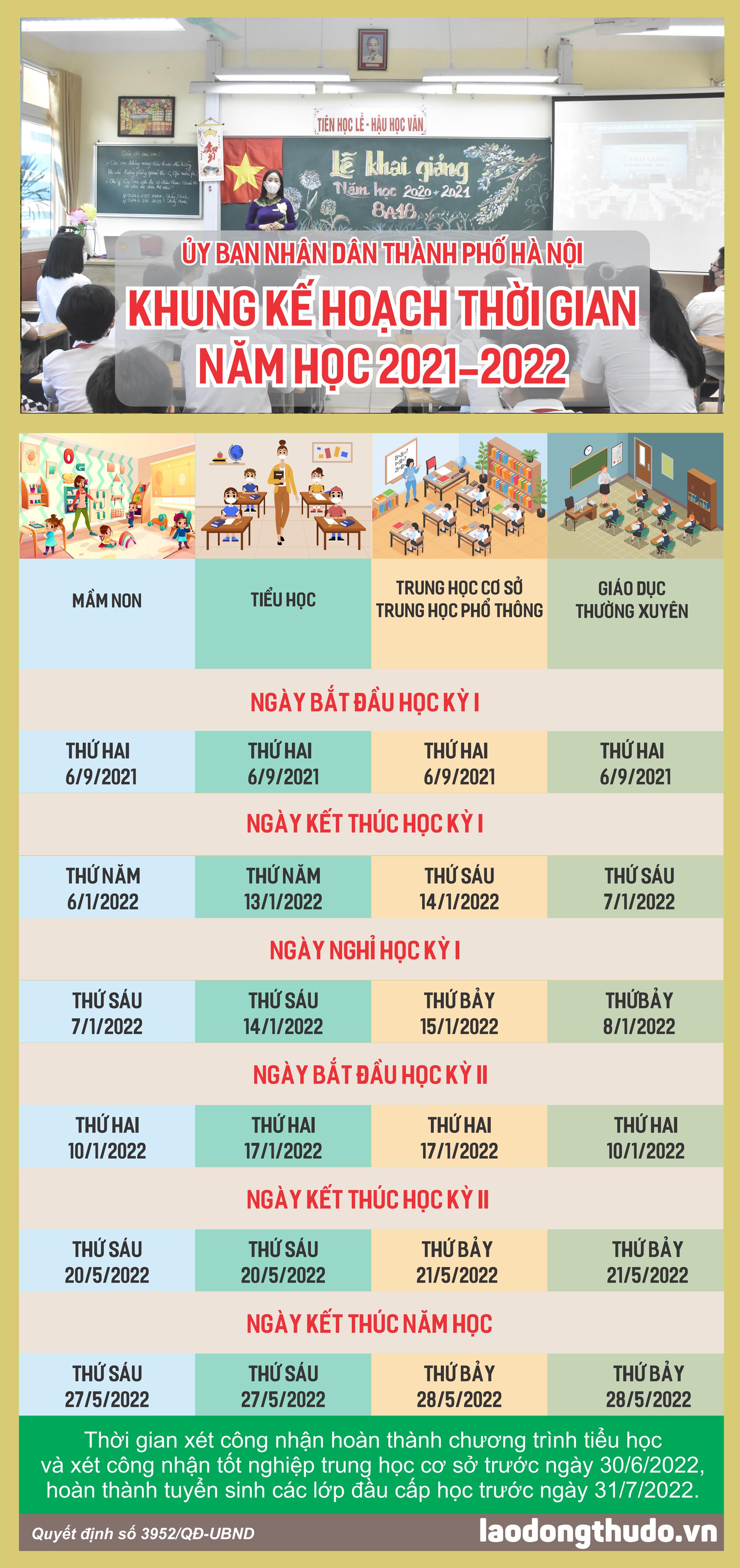 Infographic: Khung kế hoạch thời gian năm học 2021-2022 trên địa bàn Hà Nội