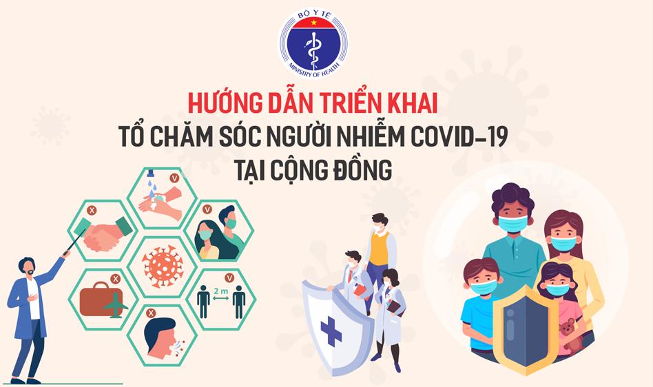 Infographic: Hướng dẫn triển khai Tổ chăm sóc người nhiễm Covid-19 tại cộng đồng