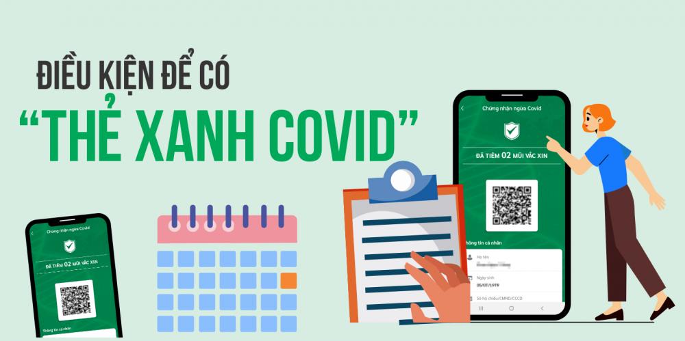 """Infographic: Điều kiện để có """"thẻ xanh Covid"""" tại thành phố Hồ Chí Minh"""