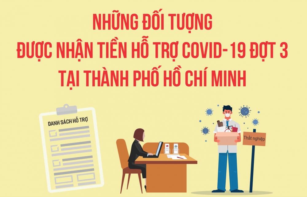 Infographic: Những đối tượng được nhận tiền hỗ trợ Covid-19 đợt 3 tại thành phố Hồ Chí Minh