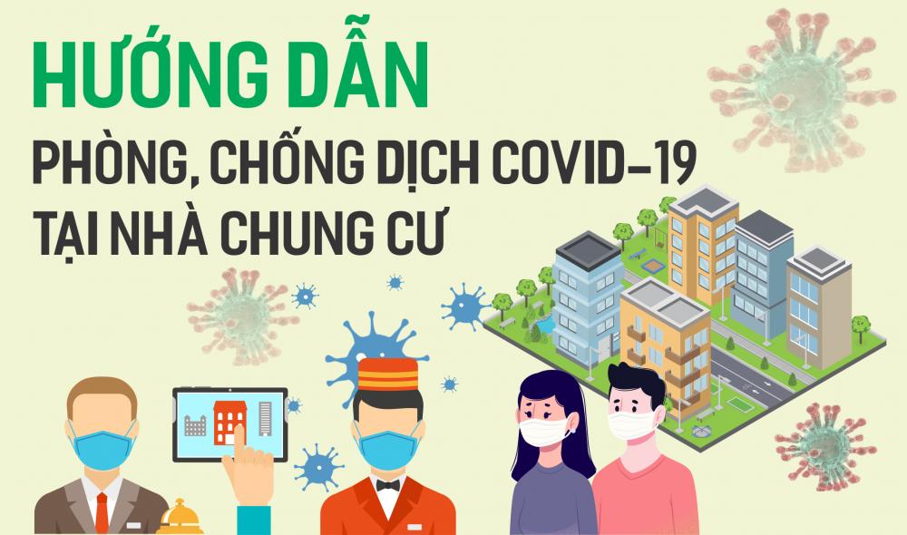 Infographic: Hướng dẫn các biện pháp phòng, chống dịch Covid-19 tại nhà chung cư