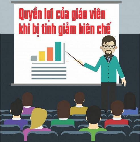 Quyền lợi của giáo viên và những điều cần biết khi tinh giản biên chế