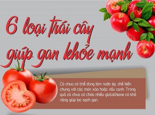 Những trái cây giúp gan khỏe mạnh