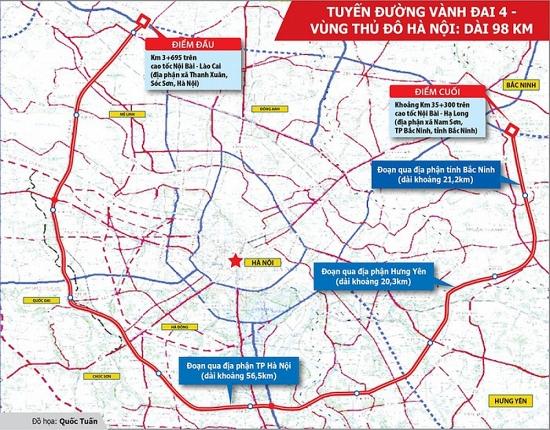 Đường vành đai 4 sẽ đi qua 14 huyện của 3 tỉnh, thành phố