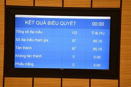 Hà Nội thông qua danh mục 1.686 dự án đề nghị thu hồi đất
