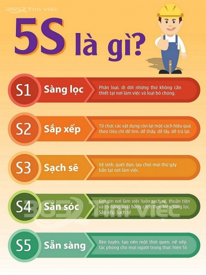 Ý tưởng sáng tạo 5S trong văn phòng làm việc tại các cơ quan, đơn vị