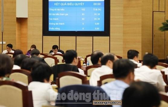 Hà Nội: Thông qua 2 nghị quyết quan trọng về nông nghiệp