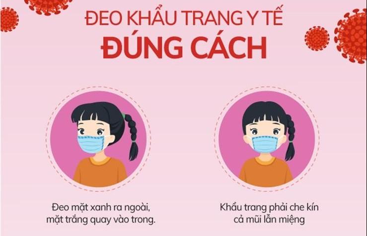 Cẩm nang phòng, chống dịch bệnh nCoV trong trường học