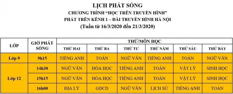 mo rong chuong trinh day hoc tren truyen hinh cho cac khoi lop