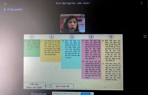 Bồi dưỡng trực tuyến chương trình giáo dục phổ thông mới cho 4.500 giáo viên tiểu học