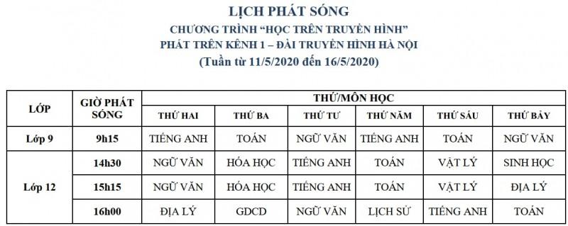 lich phat song chuong trinh hoc tren truyen hinh tu ngay 11 den 165