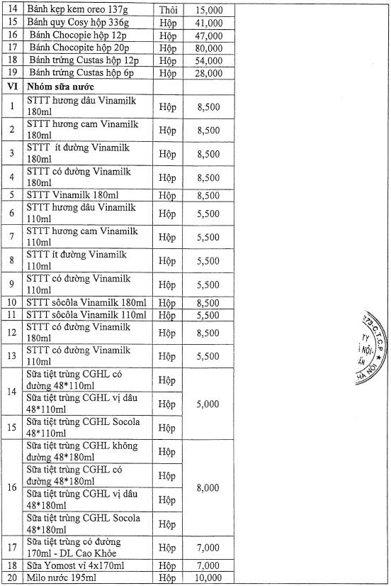Hà Nội công khai giá các mặt hàng thiết yếu