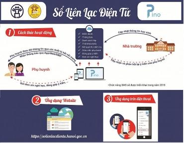 Ngành Giáo dục Hà Nội triển khai phần mềm Sổ liên lạc điện tử
