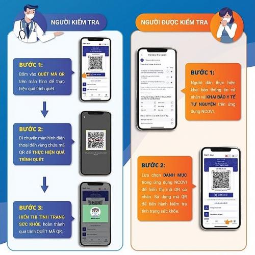 Ứng dụng NCOVI thêm tính năng quét mã QR hỗ trợ kiểm tra nhanh tình trạng sức khỏe người đối diện