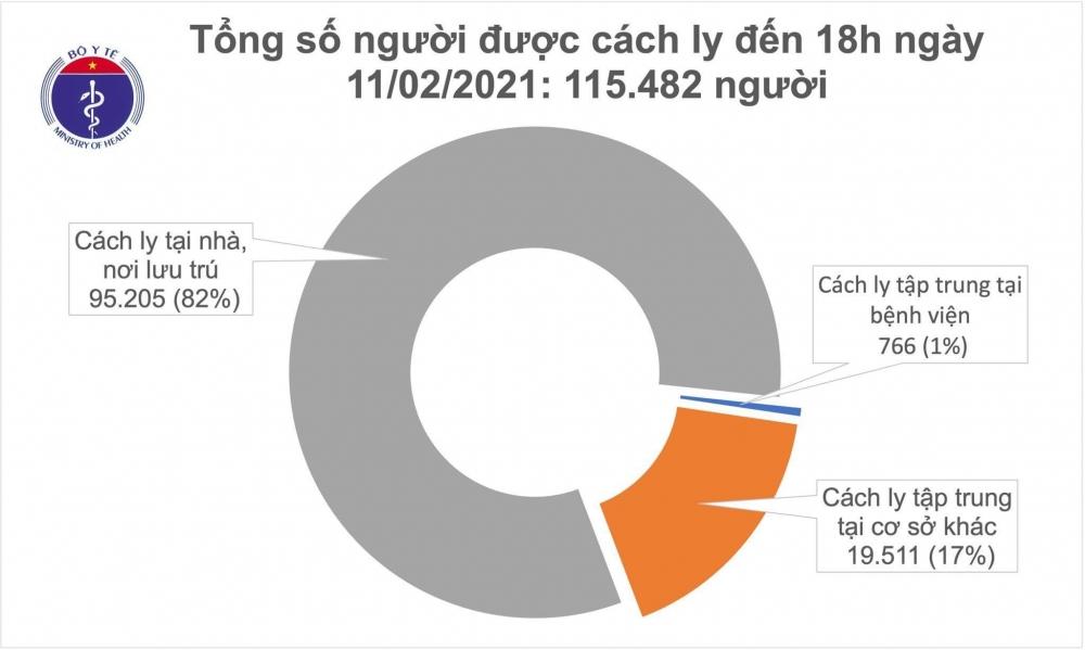 Chiều 30 Tết, ghi nhận thêm 31 ca mắc Covid-19 trong cộng đồng