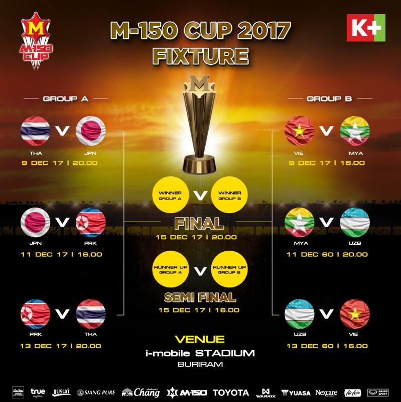 K+ phát sóng trực tiếp Giải bóng đá giao hữu quốc tế M-150
