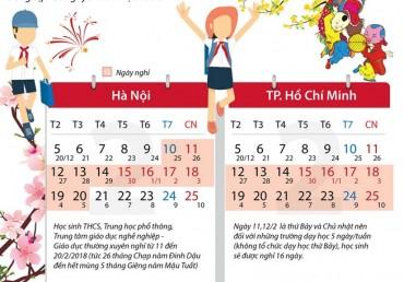 [Infographics] Lịch nghỉ Tết cho học sinh Hà Nội và TP.HCM