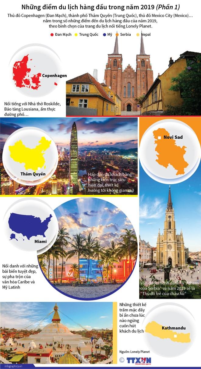 infographics nhung diem du lich hang dau the gioi trong nam 2019