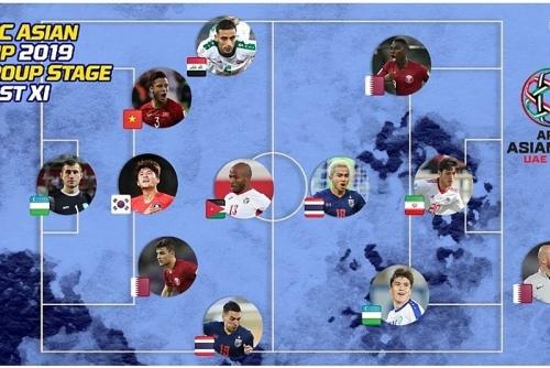 Quế Ngọc Hải góp mặt trong đội hình tiêu biểu vòng bảng Asian Cup