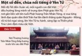 [Infographics] Một số đền, chùa nổi tiếng ở miền đất Phật Yên Tử