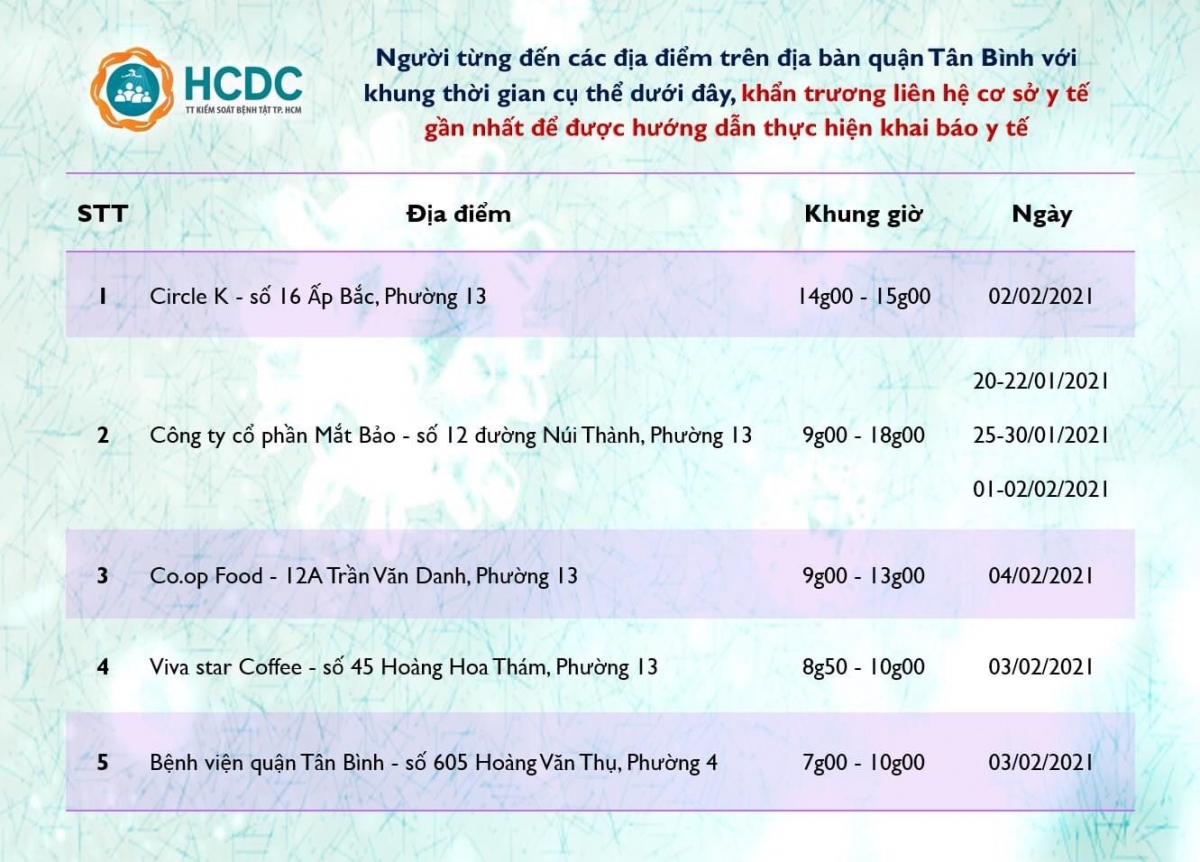 TP. HCM khẩn trương tìm người đến Bệnh viện quận Tân Bình
