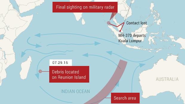 Việc tìm kiếm MH370 cho tới nay tập trung vào một khu vực rộng 120.000 km2 ngoài khơi phía tây nước Úc (Ảnh: Cbsnews)