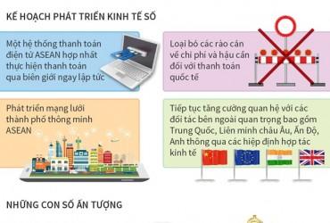[Infographics] ASEAN với chiến lược phát triển kinh tế số
