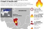 [Infographics] Cháy trung tâm thương mại ở Nga, ít nhất 37 người chết