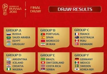 Lịch thi đấu chính thức của World Cup 2018