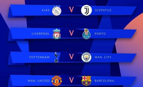 Bốc thăm tứ kết Champions League: Đại chiến Man Utd và Barca