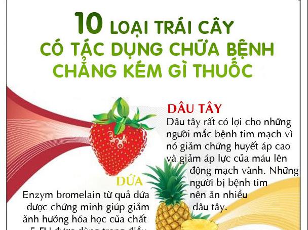 10 loại trái cây có tác dụng chữa bệnh hiệu quả chẳng kém gì thuốc