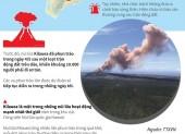 [Infographics] Động đất 6,9 độ Richter làm rung chuyển Hawaii