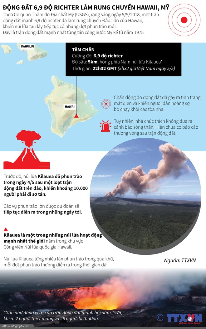 infographics dong dat 69 do richter lam rung chuyen hawaii