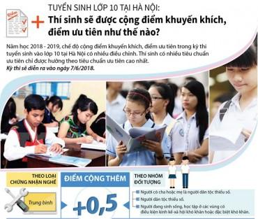 [Infographics] Thí sinh thi vào lớp 10 được cộng điểm như thế nào?