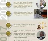 (Infographic) - Vì sao dư luận phẫn nộ với bản án cho tội dâm ô của ông già 77 tuôi?