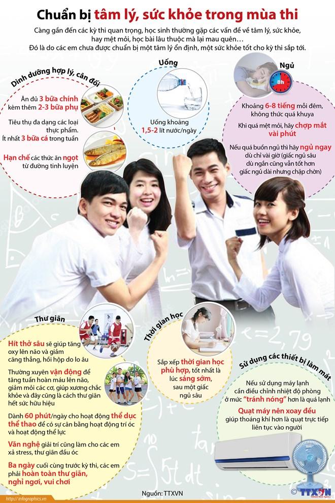 infographics chuan bi tam ly suc khoe cho hoc sinh trong mua thi