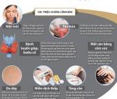 [Infographics] Các triệu chứng cảnh báo cơ thể đang thiếu iốt