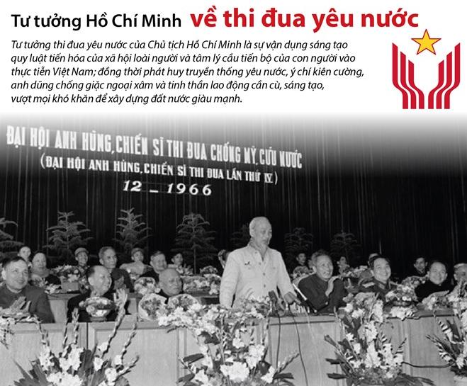[Infographics] Tư tưởng Hồ Chí Minh về thi đua yêu nước