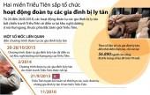 [Infographics] Hai miền Triều Tiên sắp tổ chức đoàn tụ gia đình ly tán