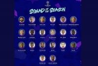 Đội hình tiêu biểu UEFA Champions League 2018/2019