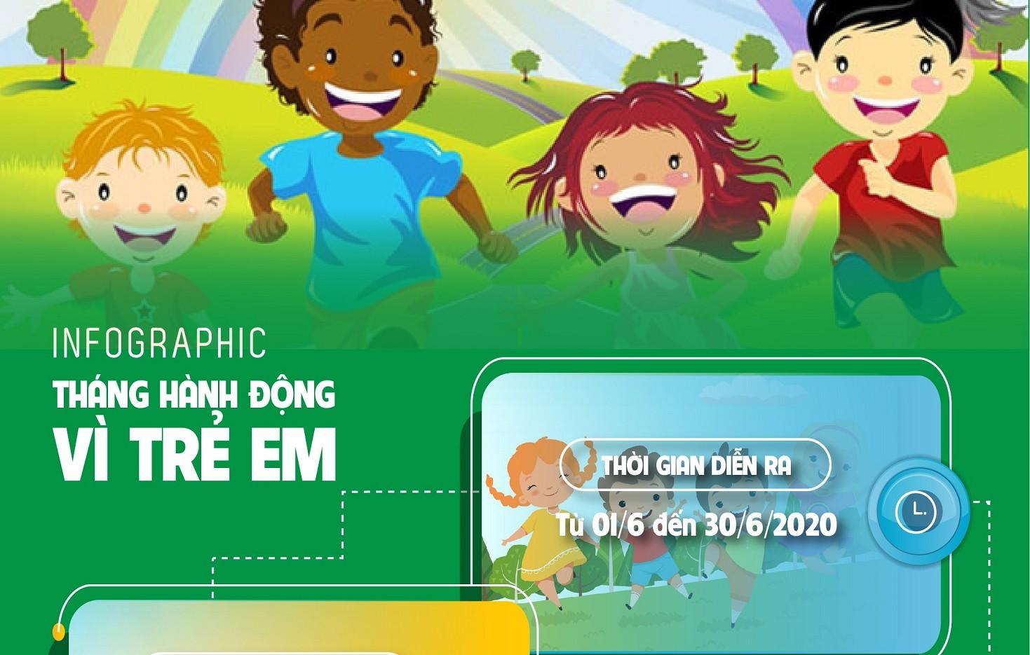 """Các hoạt động chính trong """"Tháng hành động vì trẻ em"""" năm 2020"""