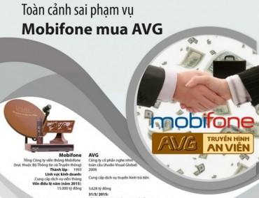 [Infographics] Toàn cảnh sai phạm vụ Mobifone mua AVG