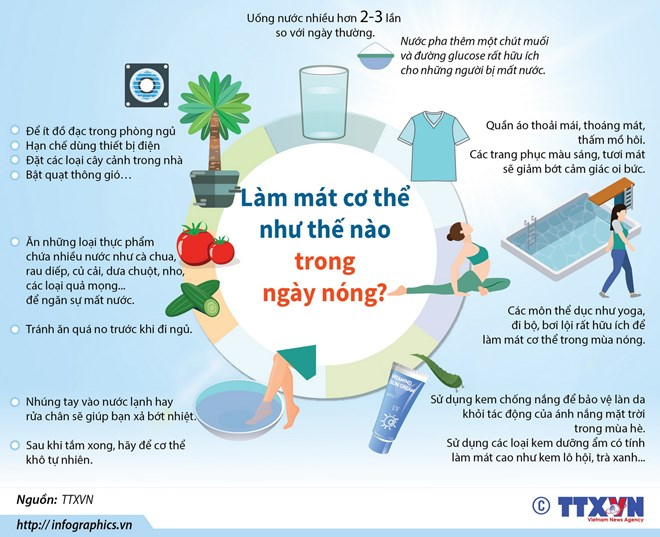 infographics lam mat co the nhu the nao trong ngay nong