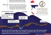 [Infographics] Diễn biến cuộc giải cứu đội bóng Thái Lan mất tích