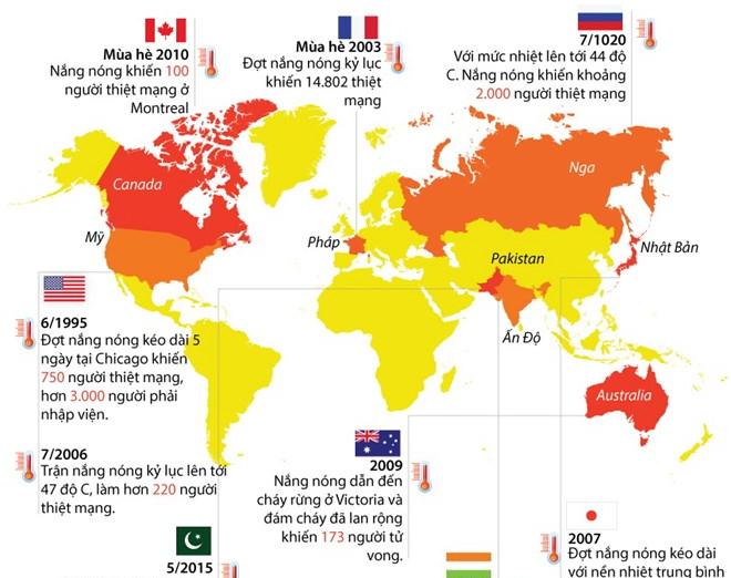 [Infographics] Nhìn lại những đợt nắng nóng kỷ lục trên thế giới