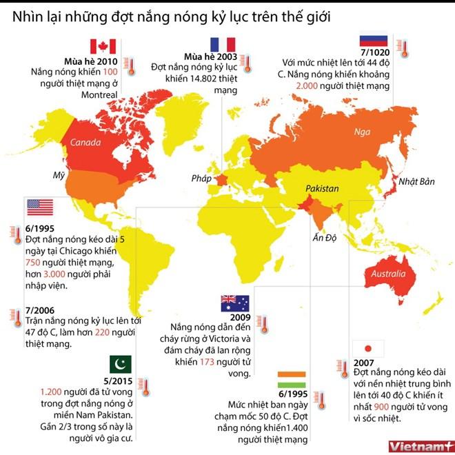 infographics nhin lai nhung dot nang nong ky luc tren the gioi